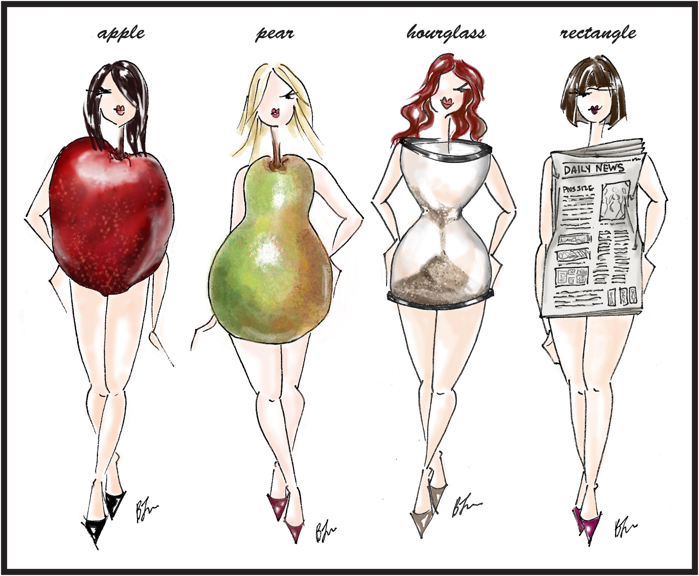 Image result for body shape types