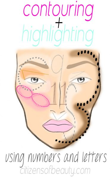 easy contouring and highlighting techniques