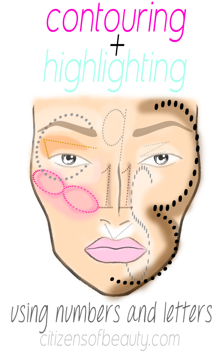 easy contouring and highlighter techniques