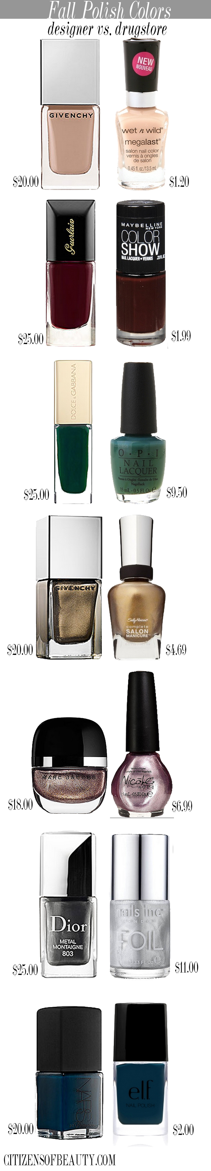 designer and drugstore fall nail polish colors