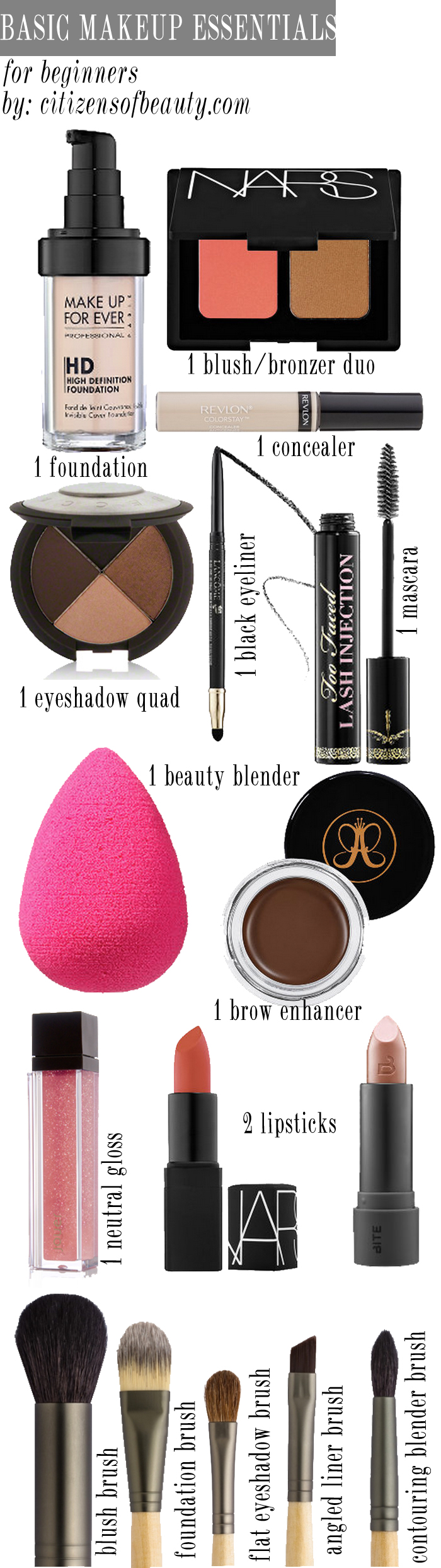 makeup essentials shopping guide for beginners