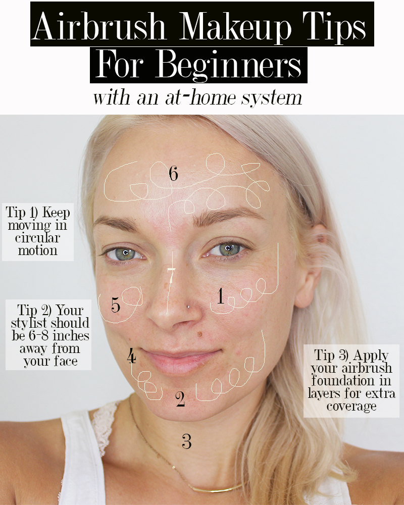 I love this! Tips and tricks for airbrush makeup. … in ... |Makeup Tips For Airbrush
