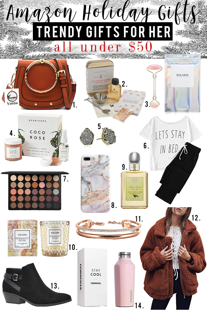Texas beauty and lifestyle blogger Kendra Stanton shares her Amazon Prime Gift Guide for Her under $50.