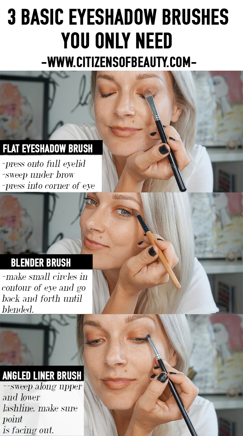 Three basic eyeshadow brushes you need for flawless eyes and how and where to use them.