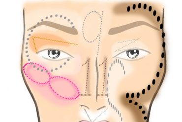 Learn how to highlight and contour your face using a letters and numbers chart created by beauty and lifestyle blogger, Kendra Stanton.